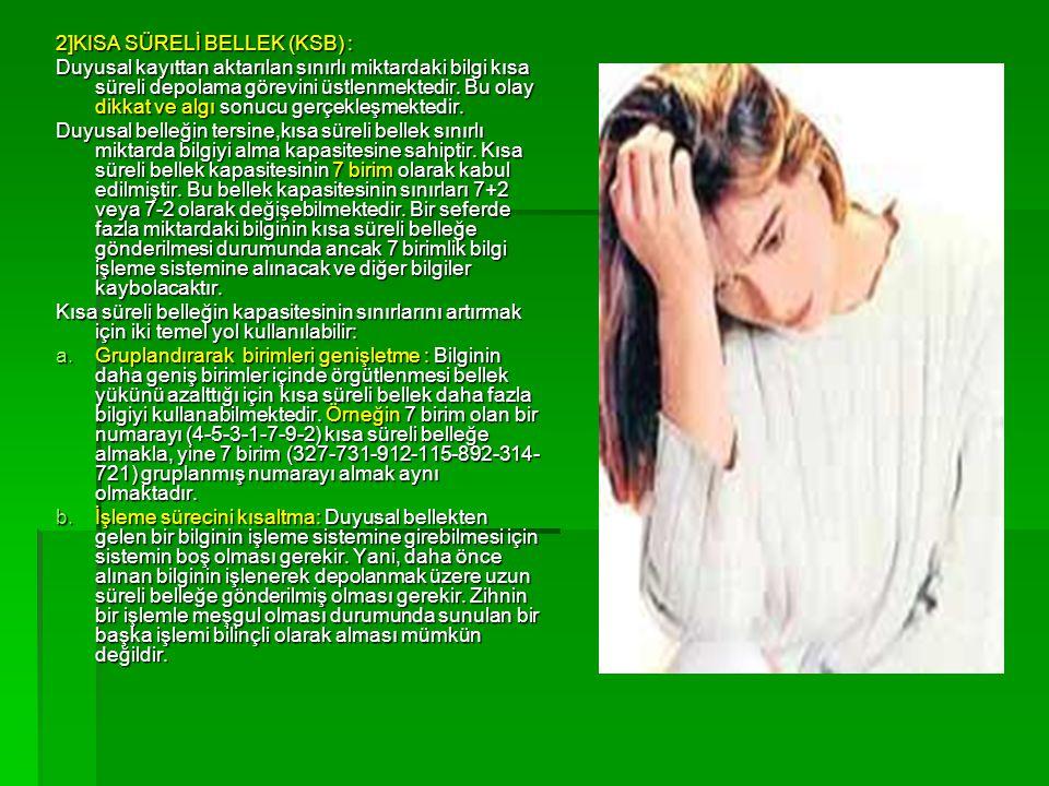 2]KISA SÜRELİ BELLEK (KSB) :